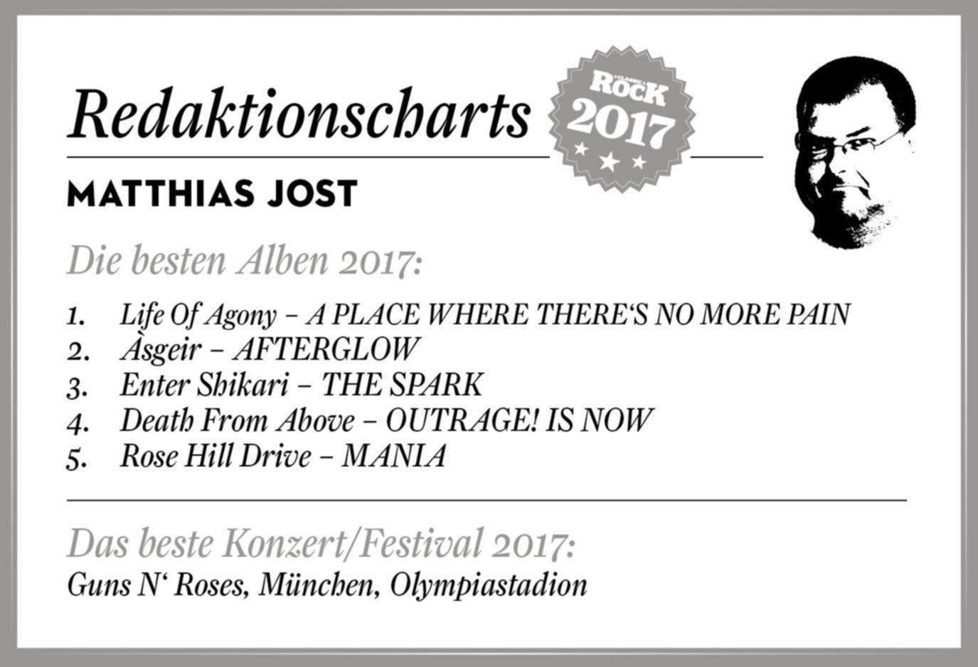 charts14