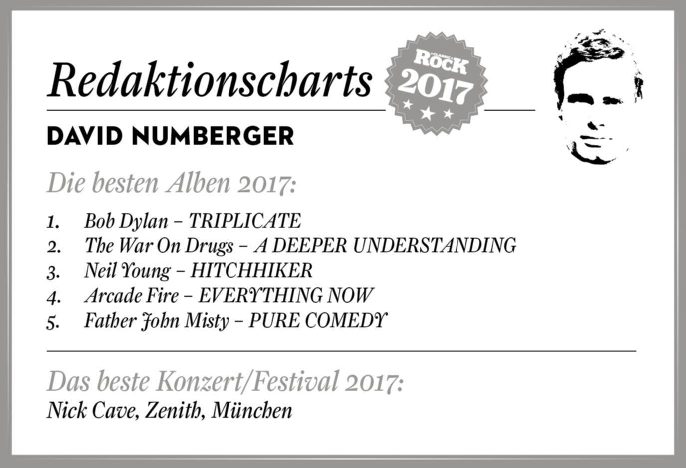 charts25